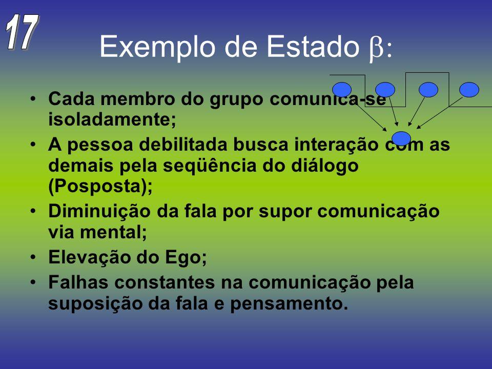 Exemplo de Estado Cada membro do grupo comunica-se isoladamente; A pessoa debilitada busca interação com as demais pela seqüência do diálogo (Posposta
