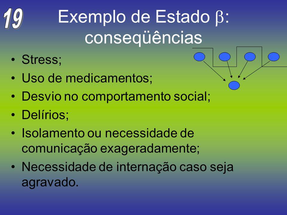 Exemplo de Estado : conseqüências Stress; Uso de medicamentos; Desvio no comportamento social; Delírios; Isolamento ou necessidade de comunicação exag