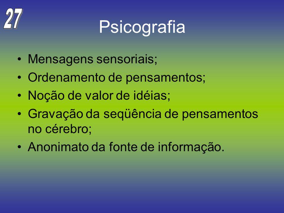 Psicografia Mensagens sensoriais; Ordenamento de pensamentos; Noção de valor de idéias; Gravação da seqüência de pensamentos no cérebro; Anonimato da