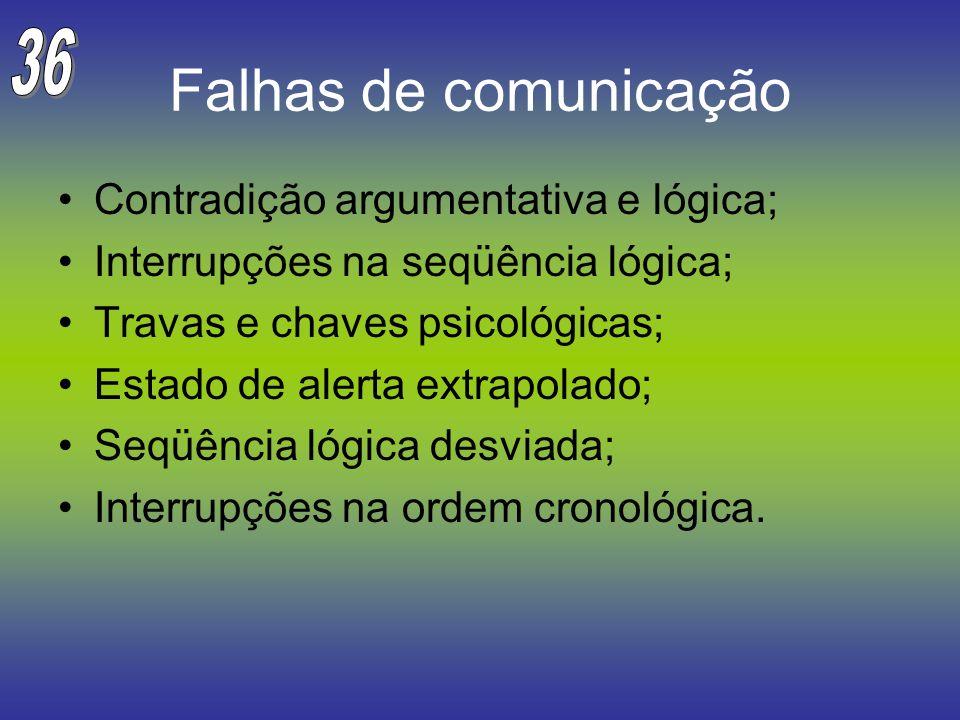 Falhas de comunicação Contradição argumentativa e lógica; Interrupções na seqüência lógica; Travas e chaves psicológicas; Estado de alerta extrapolado