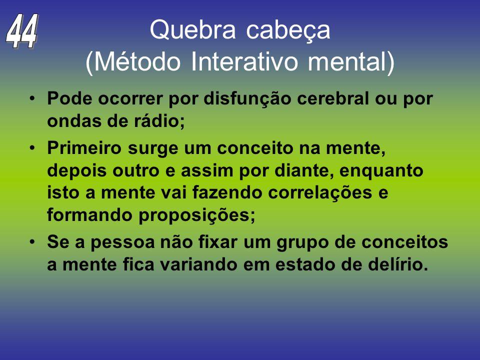 Quebra cabeça (Método Interativo mental) Pode ocorrer por disfunção cerebral ou por ondas de rádio; Primeiro surge um conceito na mente, depois outro