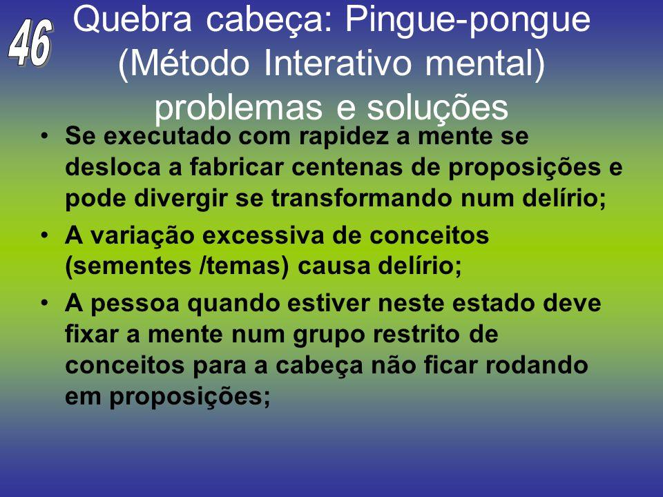 Quebra cabeça: Pingue-pongue (Método Interativo mental) problemas e soluções Se executado com rapidez a mente se desloca a fabricar centenas de propos