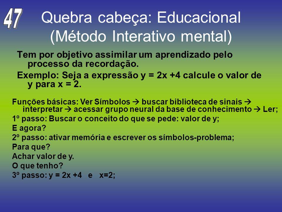 Quebra cabeça: Educacional (Método Interativo mental) Tem por objetivo assimilar um aprendizado pelo processo da recordação. Exemplo: Seja a expressão