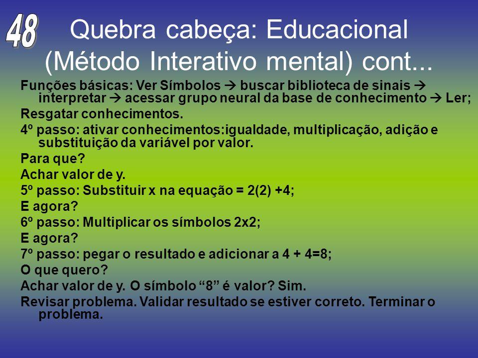 Quebra cabeça: Educacional (Método Interativo mental) cont... Funções básicas: Ver Símbolos buscar biblioteca de sinais interpretar acessar grupo neur