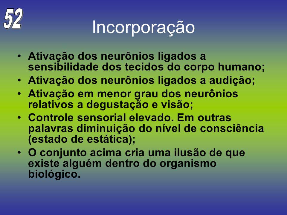 Incorporação Ativação dos neurônios ligados a sensibilidade dos tecidos do corpo humano; Ativação dos neurônios ligados a audição; Ativação em menor g