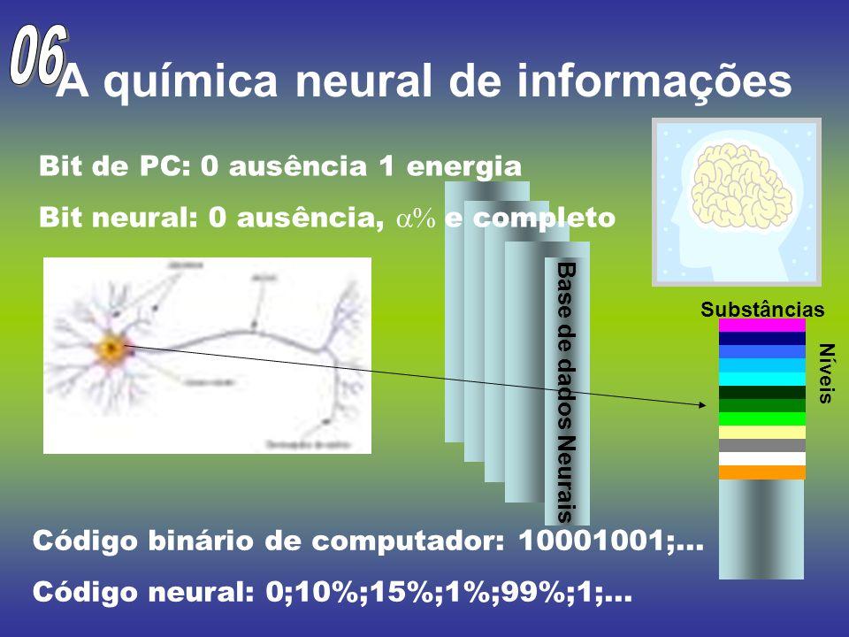 A química neural de informações Base de dados Neurais Substâncias Níveis Código binário de computador: 10001001;... Código neural: 0;10%;15%;1%;99%;1;