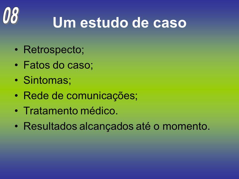 Um estudo de caso Retrospecto; Fatos do caso; Sintomas; Rede de comunicações; Tratamento médico. Resultados alcançados até o momento.