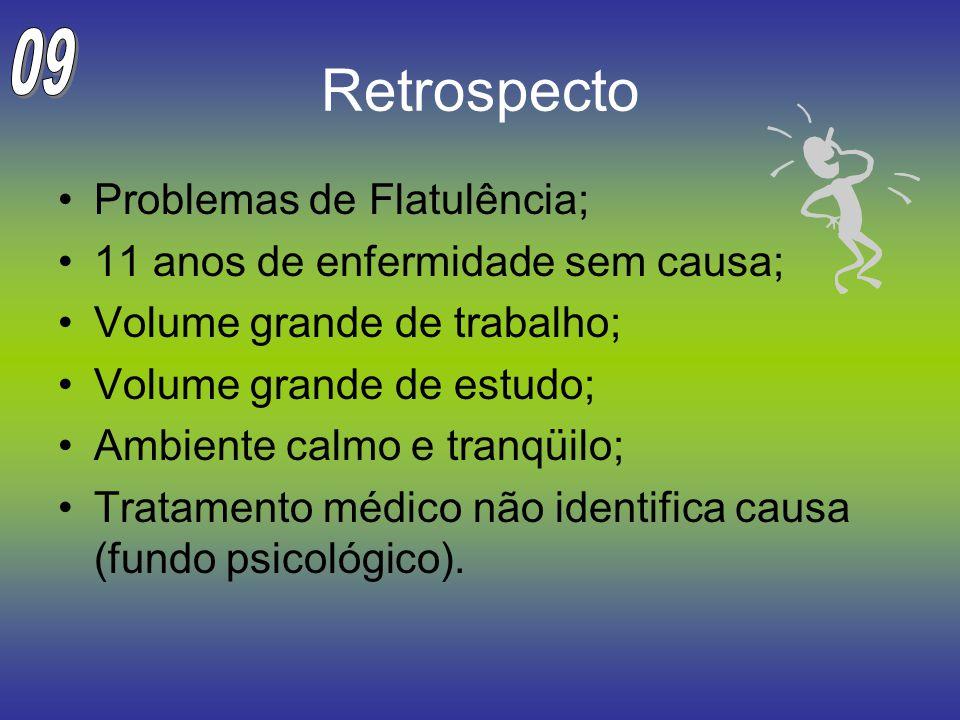 Retrospecto Problemas de Flatulência; 11 anos de enfermidade sem causa; Volume grande de trabalho; Volume grande de estudo; Ambiente calmo e tranqüilo