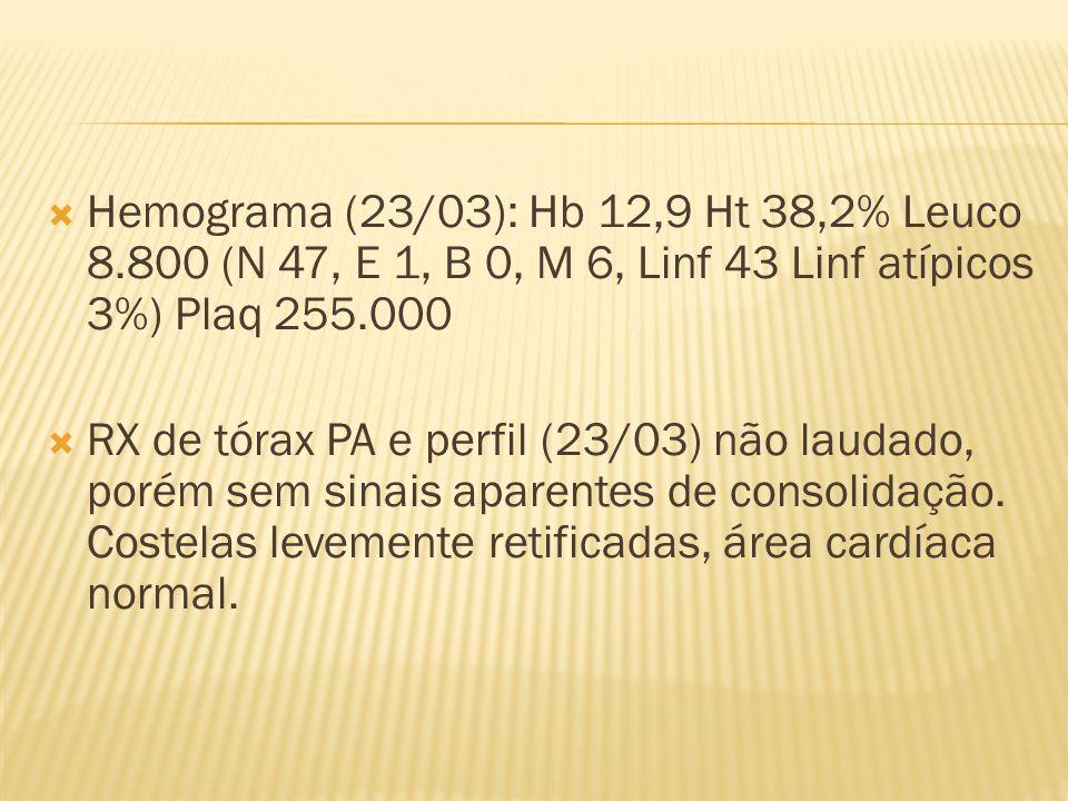 Hemograma (23/03): Hb 12,9 Ht 38,2% Leuco 8.800 (N 47, E 1, B 0, M 6, Linf 43 Linf atípicos 3%) Plaq 255.000 RX de tórax PA e perfil (23/03) não lauda