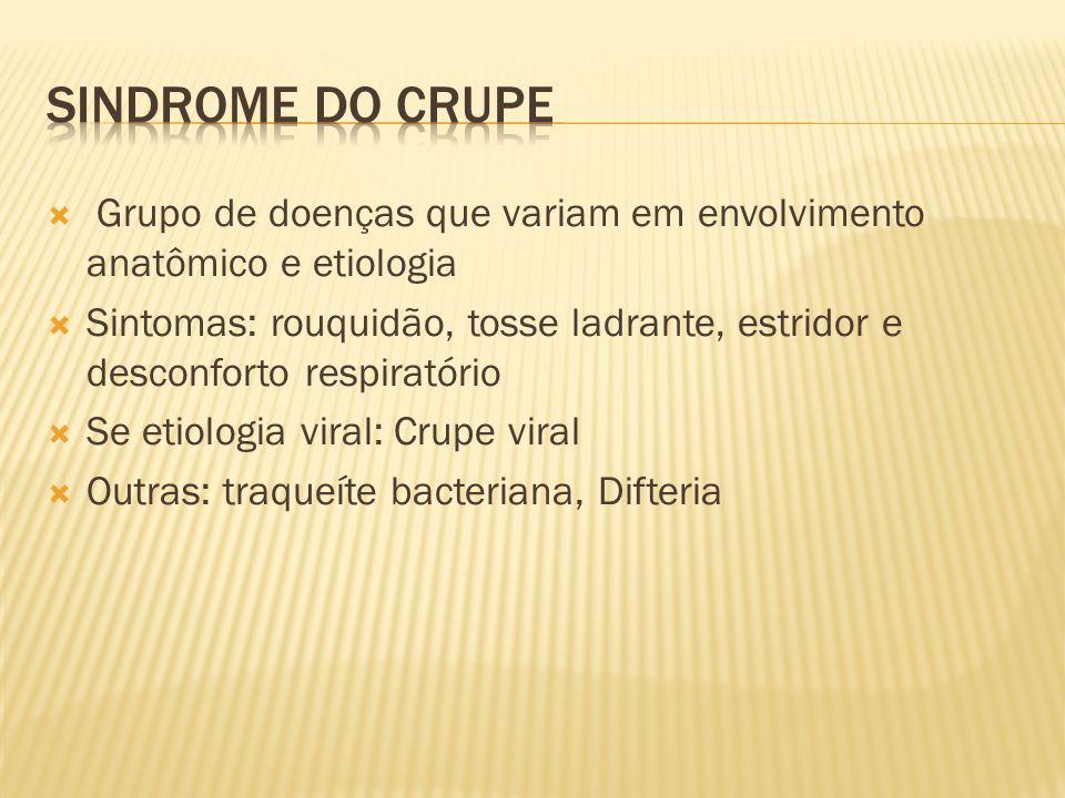 Grupo de doenças que variam em envolvimento anatômico e etiologia Sintomas: rouquidão, tosse ladrante, estridor e desconforto respiratório Se etiologi