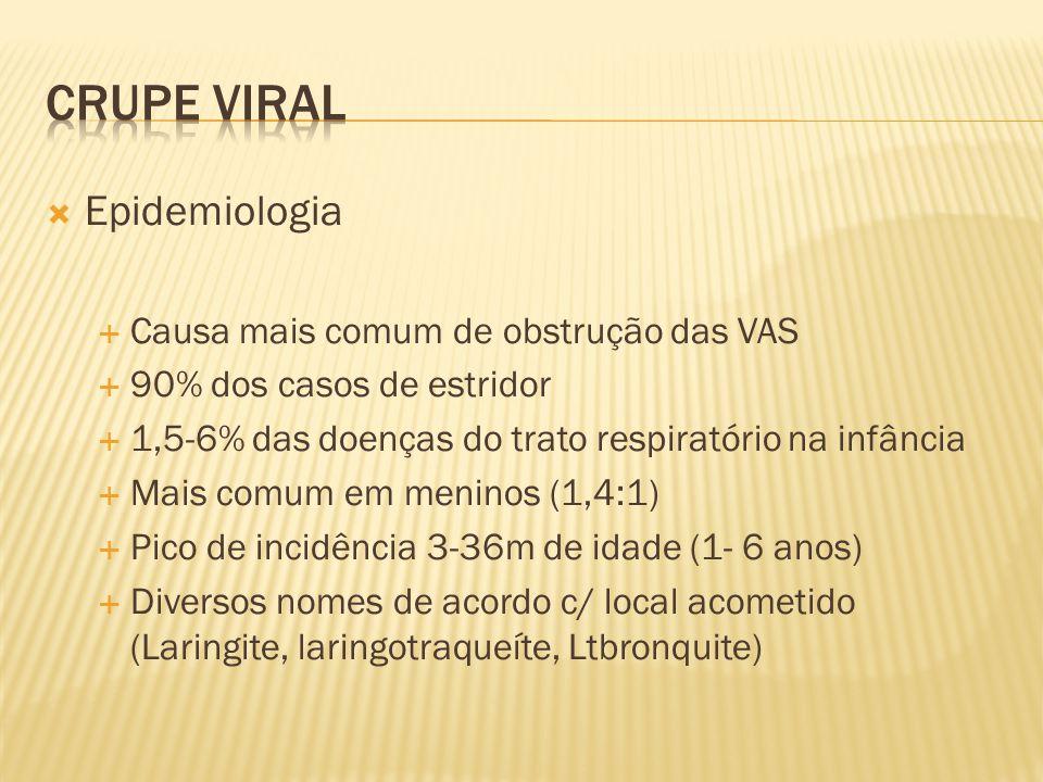 Epidemiologia Causa mais comum de obstrução das VAS 90% dos casos de estridor 1,5-6% das doenças do trato respiratório na infância Mais comum em menin