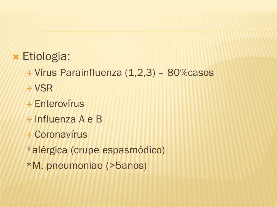 Etiologia: Vírus Parainfluenza (1,2,3) – 80%casos VSR Enterovírus Influenza A e B Coronavírus *alérgica (crupe espasmódico) *M. pneumoniae (>5anos)