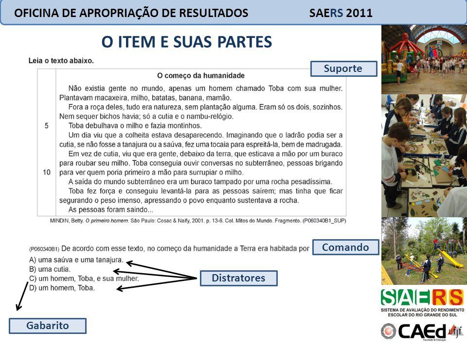 Suporte Comando Distratores Gabarito O ITEM E SUAS PARTES OFICINA DE APROPRIAÇÃO DE RESULTADOS SAERS 2011