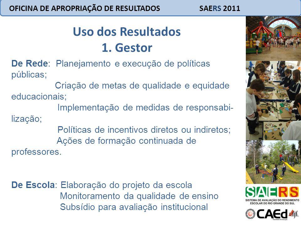 De Rede: Planejamento e execução de políticas públicas; Criação de metas de qualidade e equidade educacionais; Implementação de medidas de responsabi-