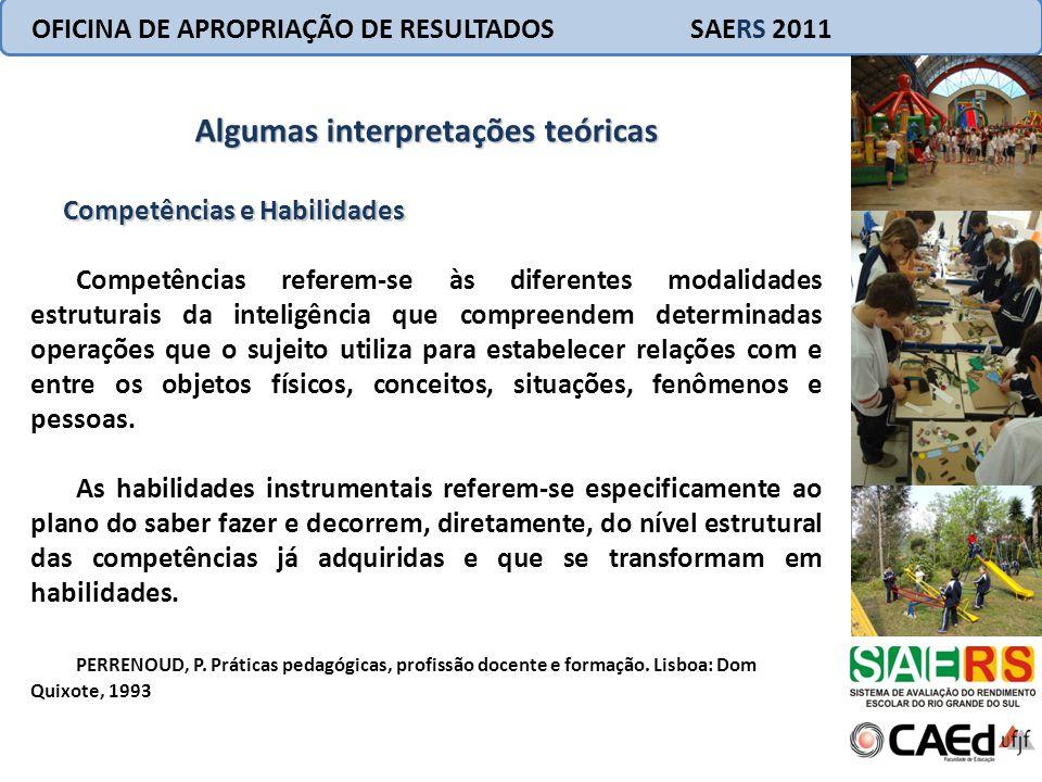 OFICINA DE APROPRIAÇÃO DE RESULTADOS SAERS 2011 Algumas interpretações teóricas Competências e Habilidades Competências e Habilidades Competências ref