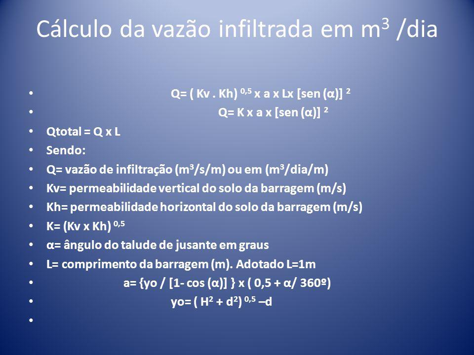 Cálculo da vazão infiltrada em m 3 /dia Q= ( Kv. Kh) 0,5 x a x Lx [sen (α)] 2 Q= K x a x [sen (α)] 2 Qtotal = Q x L Sendo: Q= vazão de infiltração (m