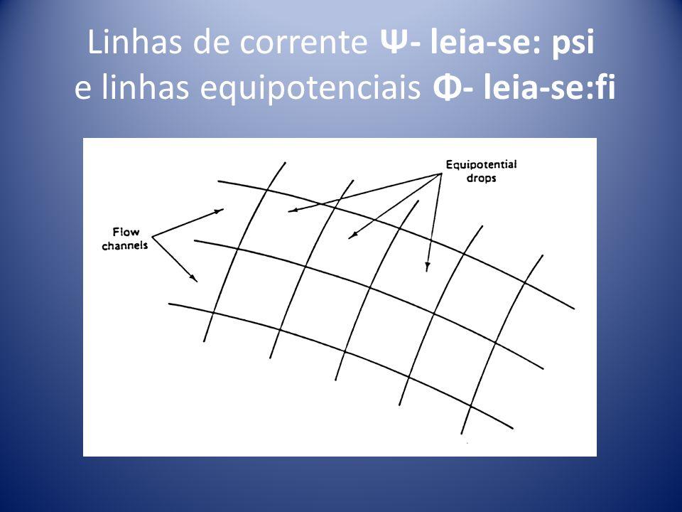 Linhas de corrente Ψ- leia-se: psi e linhas equipotenciais Φ- leia-se:fi