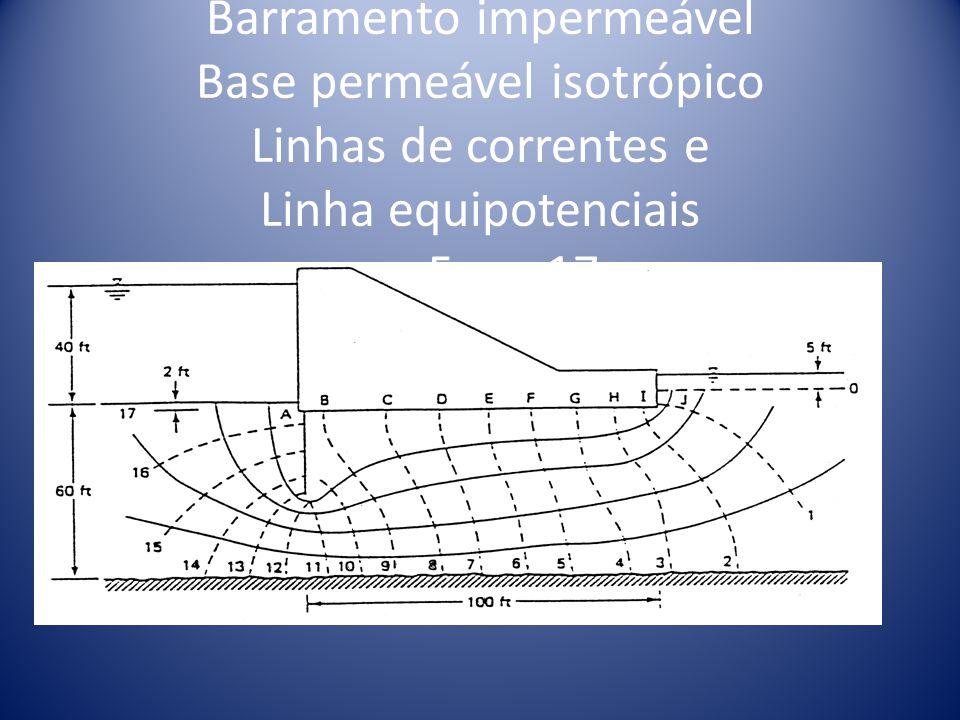 Barramento impermeável Base permeável isotrópico Linhas de correntes e Linha equipotenciais m=5 n=17
