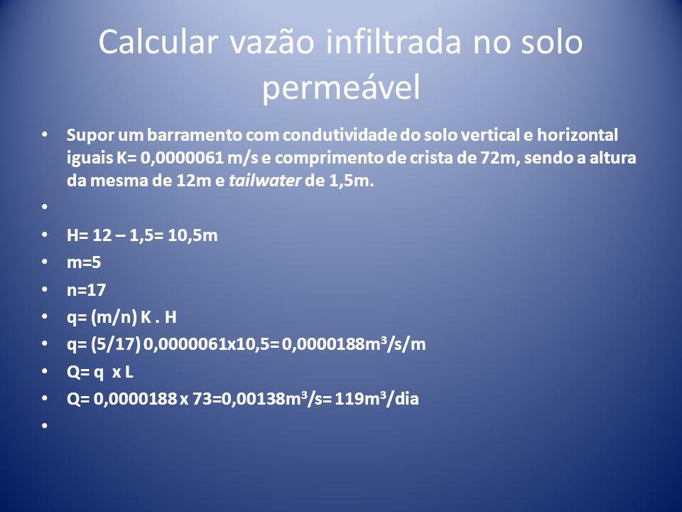 Calcular vazão infiltrada no solo permeável Supor um barramento com condutividade do solo vertical e horizontal iguais K= 0,0000061 m/s e comprimento de crista de 72m, sendo a altura da mesma de 12m e tailwater de 1,5m.