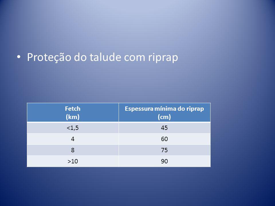 Proteção do talude com riprap Fetch (km) Espessura mínima do riprap (cm) <1,545 460 875 >1090
