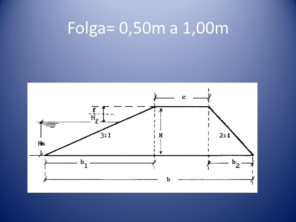Folga= 0,50m a 1,00m