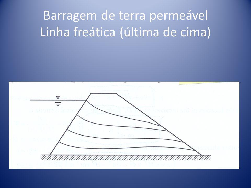 Barragem de terra permeável Linha freática (última de cima)