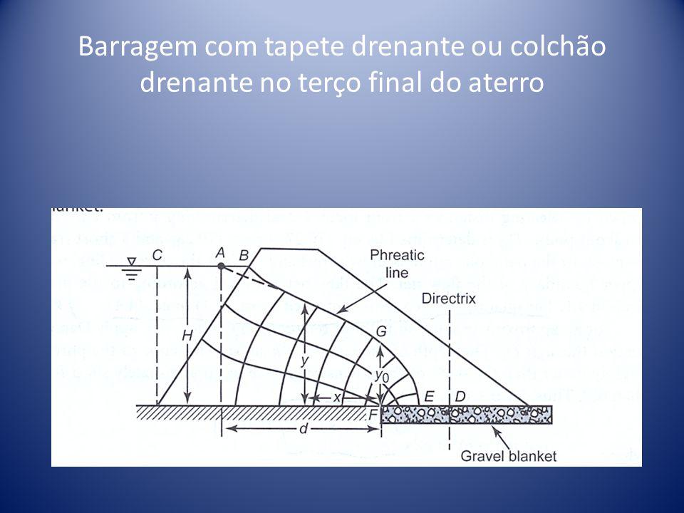 Objetivo: calcular a infiltração pela barragem