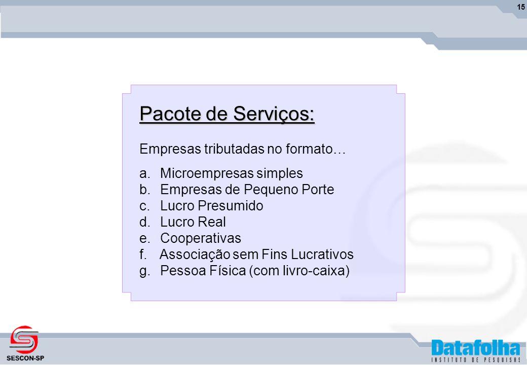 15 Pacote de Serviços: Empresas tributadas no formato… a.