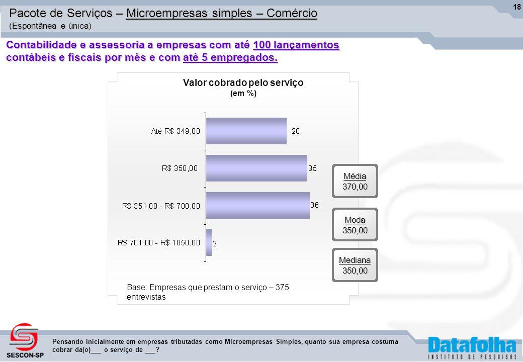 18 Pacote de Serviços – Microempresas simples – Comércio (Espontânea e única) Contabilidade e assessoria a empresas com até 100 lançamentos contábeis e fiscais por mês e com até 5 empregados.