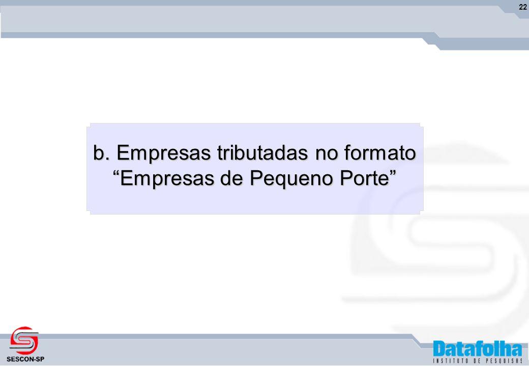 22 b. Empresas tributadas no formato Empresas de Pequeno Porte
