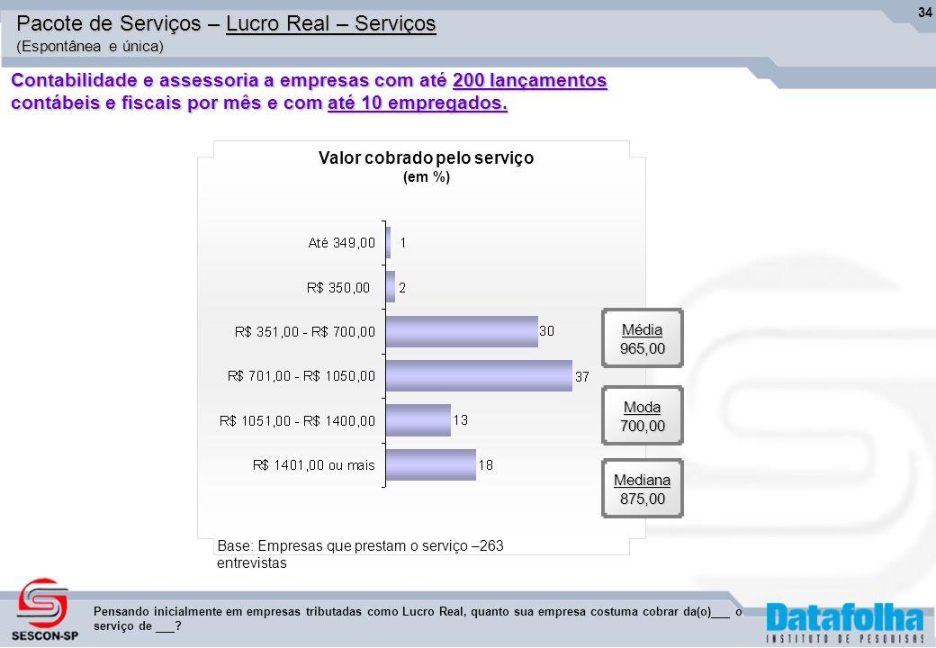 34 Pacote de Serviços – Lucro Real – Serviços (Espontânea e única) Contabilidade e assessoria a empresas com até 200 lançamentos contábeis e fiscais por mês e com até 10 empregados.