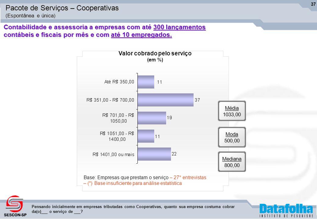 37 Pacote de Serviços – Cooperativas (Espontânea e única) Contabilidade e assessoria a empresas com até 300 lançamentos contábeis e fiscais por mês e com até 10 empregados.