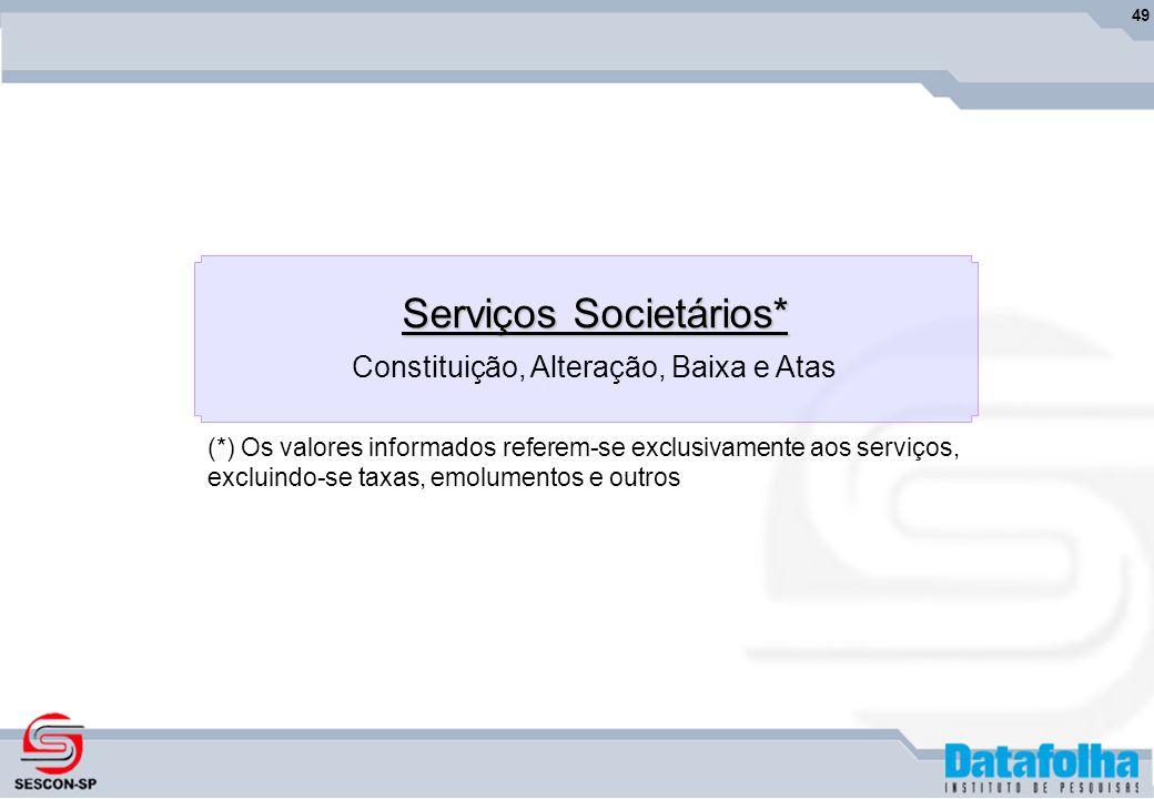 49 Serviços Societários* Constituição, Alteração, Baixa e Atas (*) Os valores informados referem-se exclusivamente aos serviços, excluindo-se taxas, emolumentos e outros