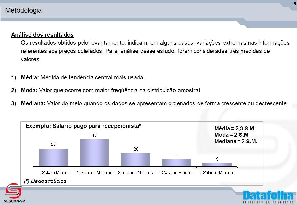5Metodologia Análise dos resultados Os resultados obtidos pelo levantamento, indicam, em alguns casos, variações extremas nas informações referentes aos preços coletados.