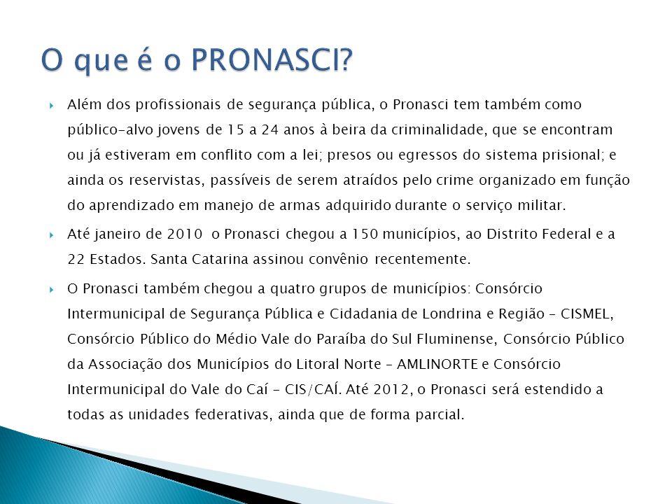 Além dos profissionais de segurança pública, o Pronasci tem também como público-alvo jovens de 15 a 24 anos à beira da criminalidade, que se encontram