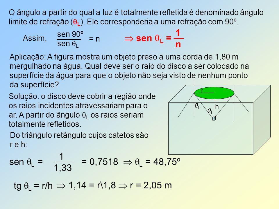 O ângulo a partir do qual a luz é totalmente refletida é denominado ângulo limite de refração ( L ). Ele corresponderia a uma refração com 90º. sen L