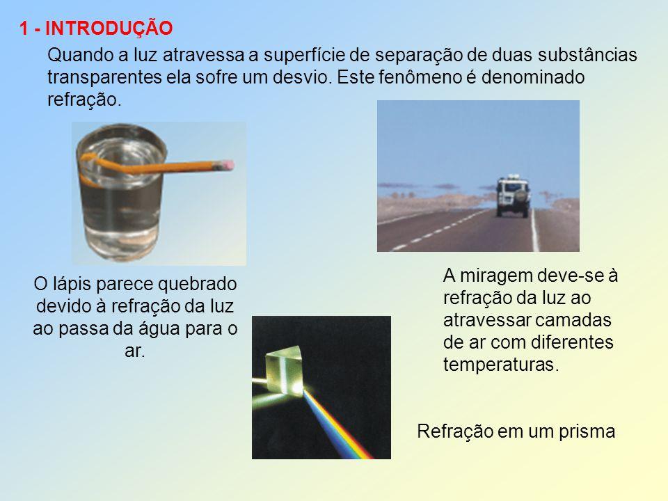 1 - INTRODUÇÃO Quando a luz atravessa a superfície de separação de duas substâncias transparentes ela sofre um desvio. Este fenômeno é denominado refr