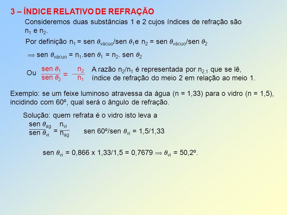 3 – ÍNDICE RELATIVO DE REFRAÇÃO Consideremos duas substâncias 1 e 2 cujos índices de refração são n 1 e n 2. Por definição n 1 = sen vácuo /sen 1 e n