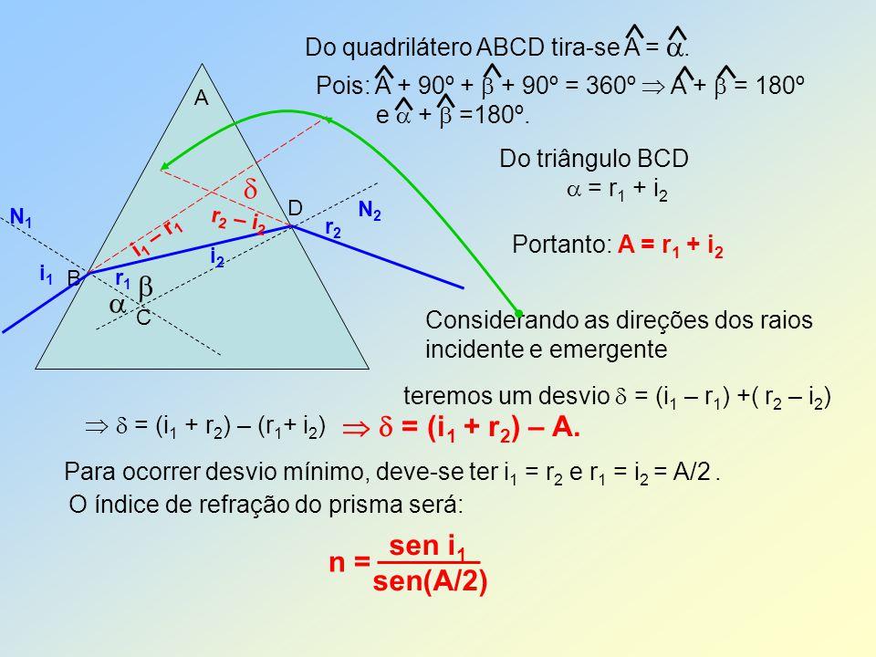 N2N2 N1N1 A B D C Do quadrilátero ABCD tira-se A =. Pois: A + 90º + + 90º = 360º A + = 180º e + =180º. Do triângulo BCD = r 1 + i 2 Portanto: A = r 1