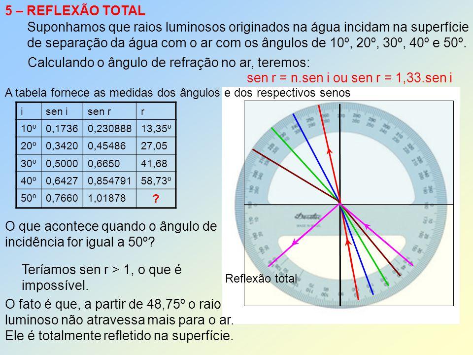 5 – REFLEXÃO TOTAL Suponhamos que raios luminosos originados na água incidam na superfície de separação da água com o ar com os ângulos de 10º, 20º, 30º, 40º e 50º.