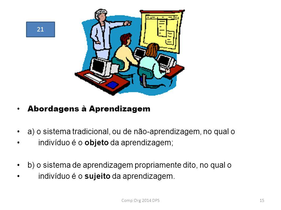 Abordagens à Aprendizagem a) o sistema tradicional, ou de não-aprendizagem, no qual o indivíduo é o objeto da aprendizagem; b) o sistema de aprendizag