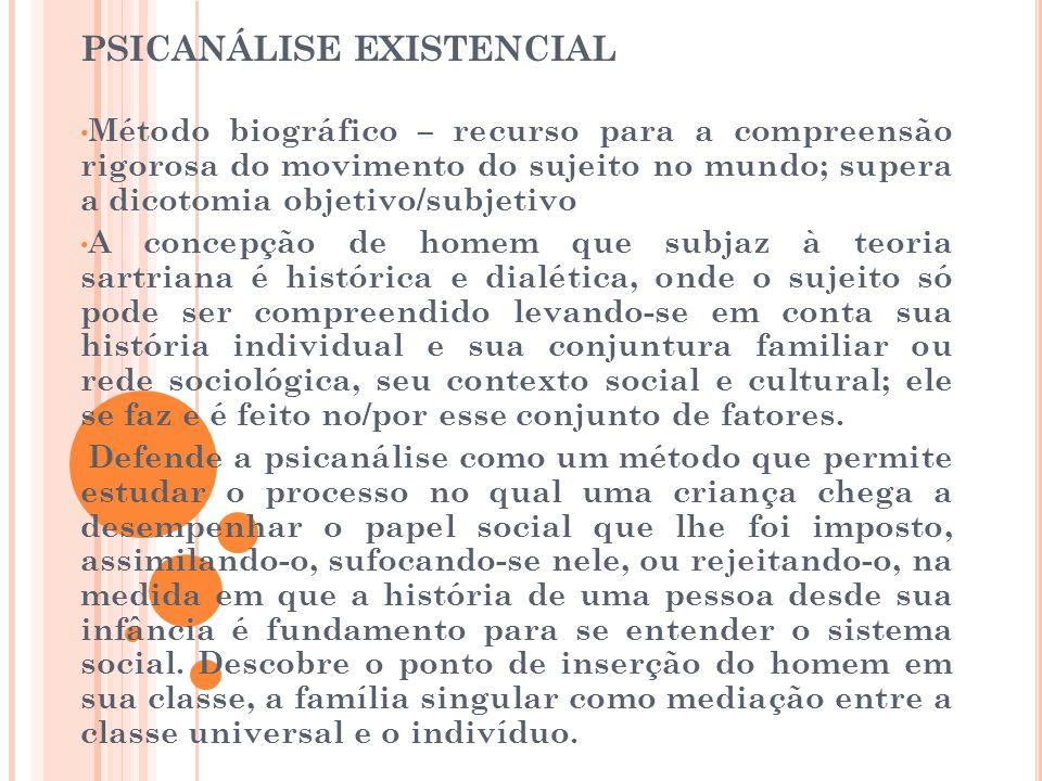 PSICANÁLISE EXISTENCIAL Método biográfico – recurso para a compreensão rigorosa do movimento do sujeito no mundo; supera a dicotomia objetivo/subjetiv