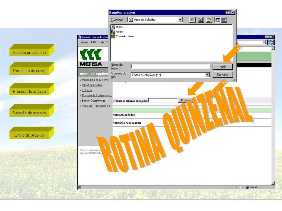 Acesso ao sistema Processo de envio Procura do arquivo Seleção do arquivo Envio do arquivo