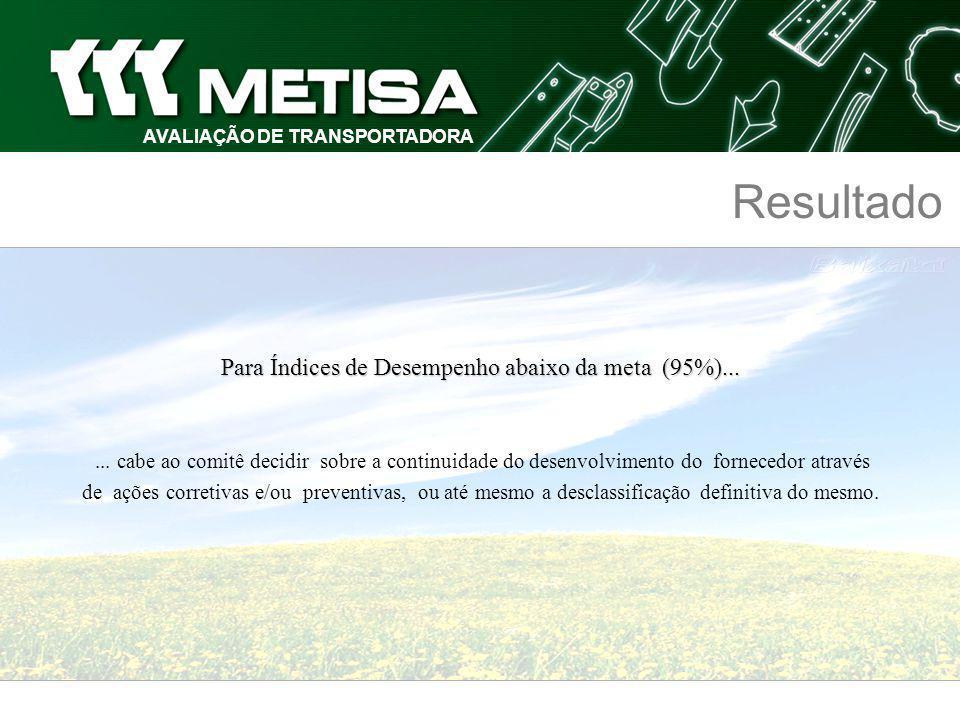 AVALIAÇÃO DE TRANSPORTADORA Resultado Para Índices de Desempenho abaixo da meta (95%)......