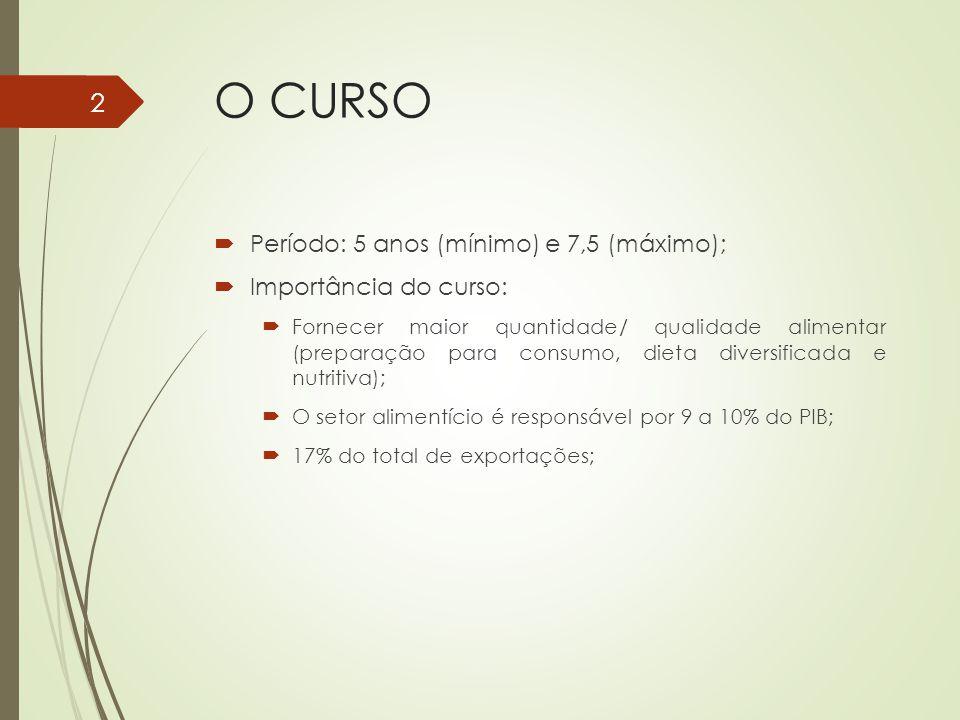 O CURSO Período: 5 anos (mínimo) e 7,5 (máximo); Importância do curso: Fornecer maior quantidade/ qualidade alimentar (preparação para consumo, dieta