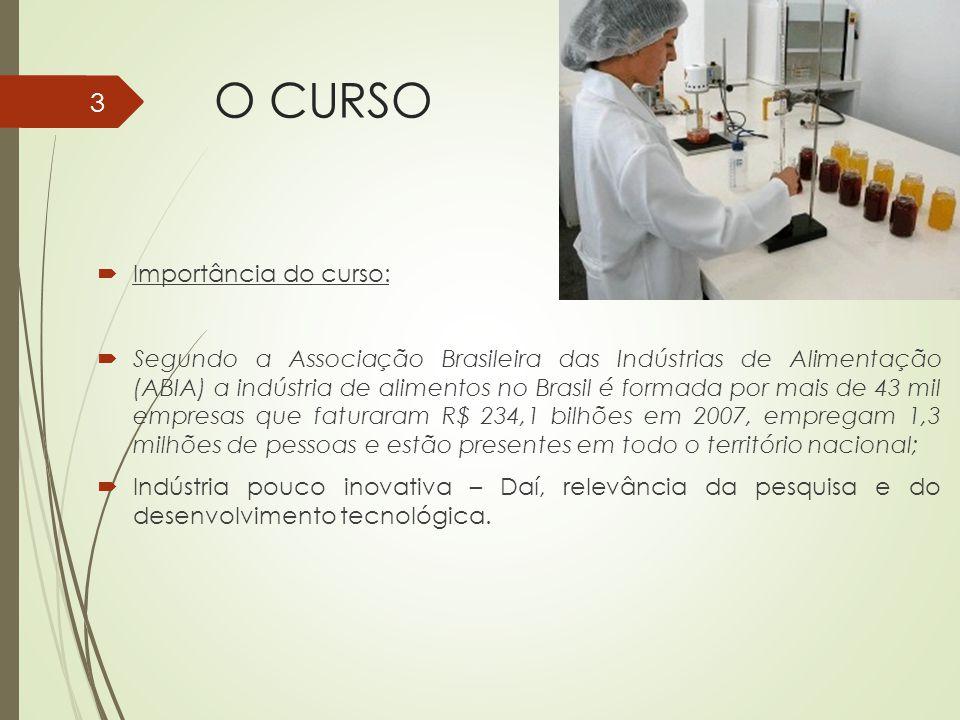O CURSO Importância do curso: Segundo a Associação Brasileira das Indústrias de Alimentação (ABIA) a indústria de alimentos no Brasil é formada por ma