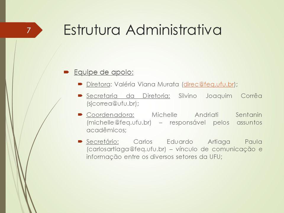 Estrutura Administrativa Equipe de apoio: Diretora: Valéria Viana Murata (direc@feq.ufu.br);direc@feq.ufu.br Secretaria da Diretoria: Silvino Joaquim