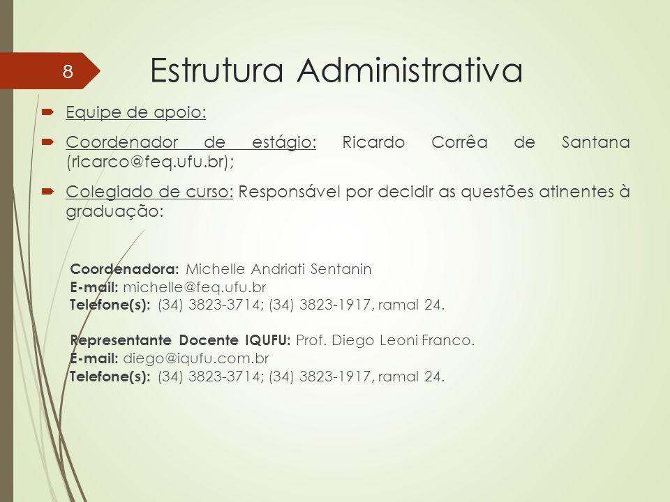Estrutura Administrativa Equipe de apoio: Coordenador de estágio: Ricardo Corrêa de Santana (ricarco@feq.ufu.br); Colegiado de curso: Responsável por