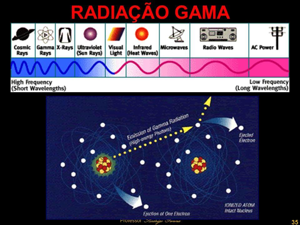 35 Professor Rodrigo Penna RADIAÇÃO GAMA