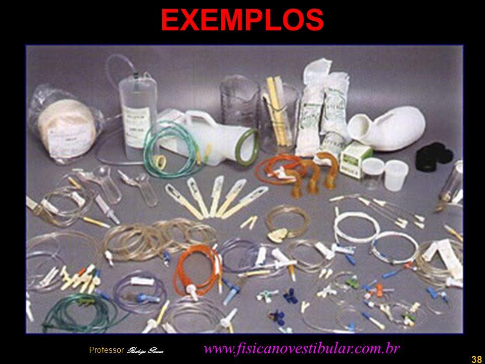 38 EXEMPLOS Professor Rodrigo Penna www.fisicanovestibular.com.br